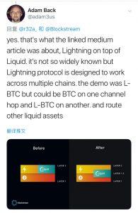 Blockstream确认Liquid接入闪电网络(Lightning)