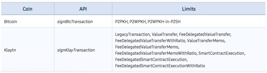三星为Blockchain Keystore添加比特币支持