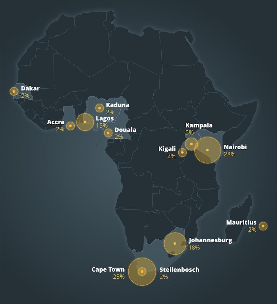 区块链经济的非洲模式——尼日利亚和肯尼亚