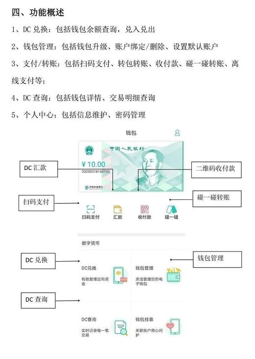 中国农行推出央行数字货币内测钱包,注册网点为深圳、雄安、成都、苏州