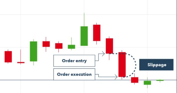 DeFi狂想曲(下):DeFi还有哪些可能性和机会?如何降低滑点?