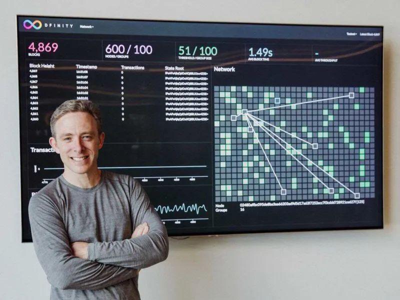 Dfinity如何通过互联网云网络重新设计Web并与大型技术竞争