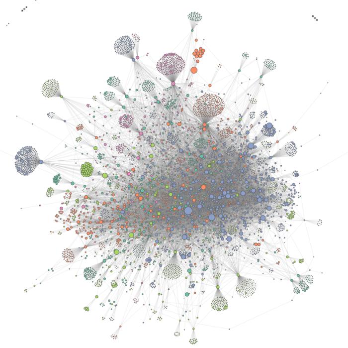 """深度:社区共谋还是新兴市场?——基于网络科学的""""指纹""""(Fingerprints)在 Gitcoin 资助中的应用"""